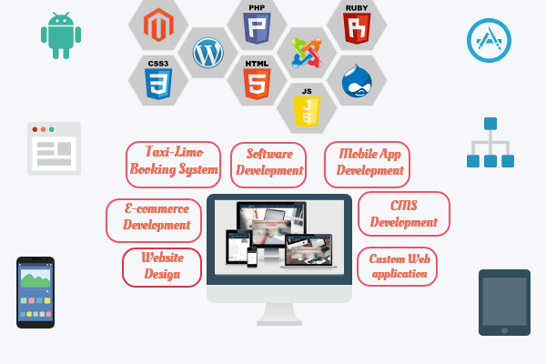 Web Application Development Vancouver Canada